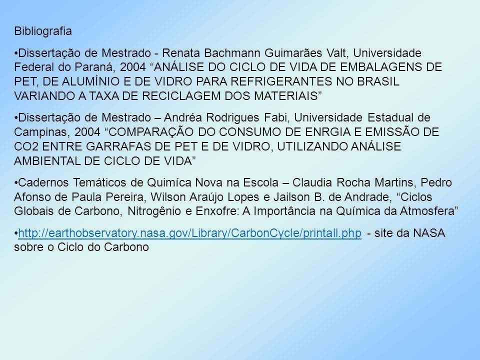 Bibliografia Dissertação de Mestrado - Renata Bachmann Guimarães Valt, Universidade Federal do Paraná, 2004 ANÁLISE DO CICLO DE VIDA DE EMBALAGENS DE