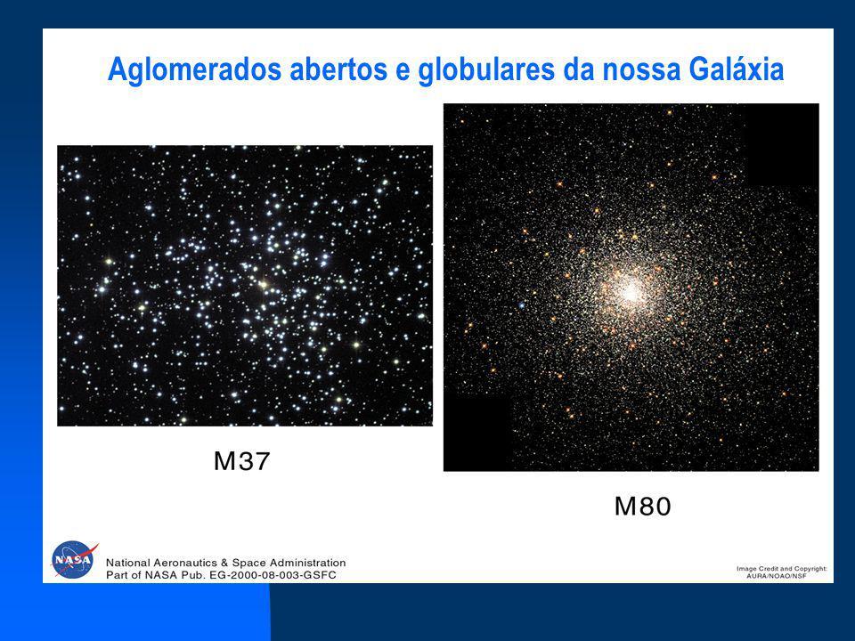 Estrutura da Nossa Galáxia 50.000 anos-luz 30.000 anos-luz núcleo sol bojo Braços espirais: Regiões de formação estelar Via Láctea 30.000 anos-luz 50.000 anos-luz N ú c l e oB o j o Aglomerados globulares Sol D i s c o Aglomerados abertos Halo