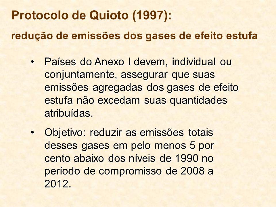 Países do Anexo I devem, individual ou conjuntamente, assegurar que suas emissões agregadas dos gases de efeito estufa não excedam suas quantidades at