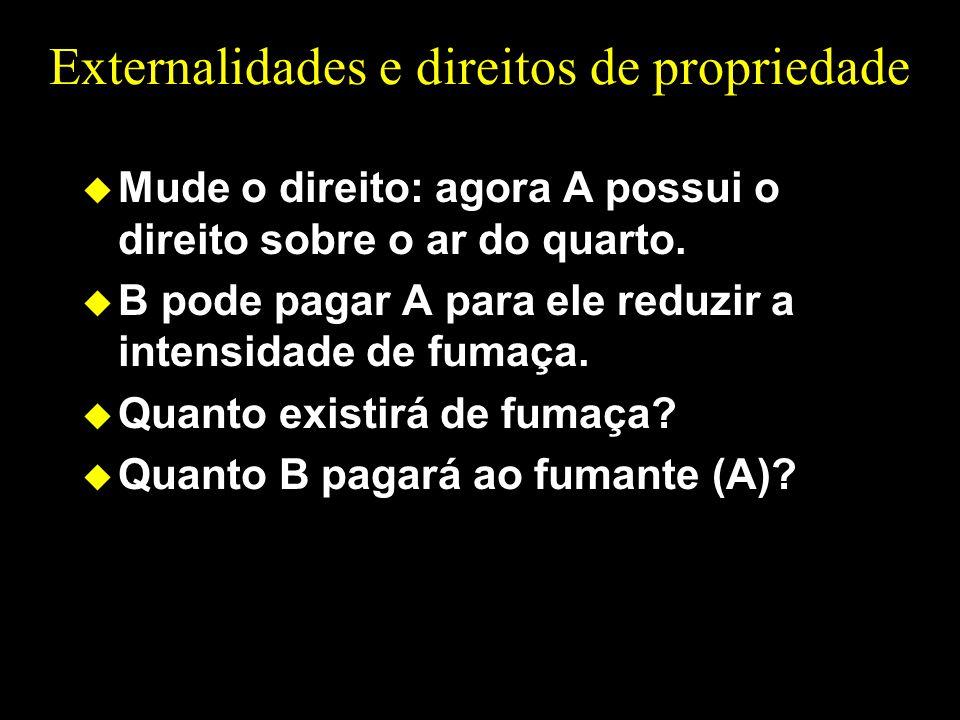Externalidades e direitos de propriedade u Mude o direito: agora A possui o direito sobre o ar do quarto. u B pode pagar A para ele reduzir a intensid