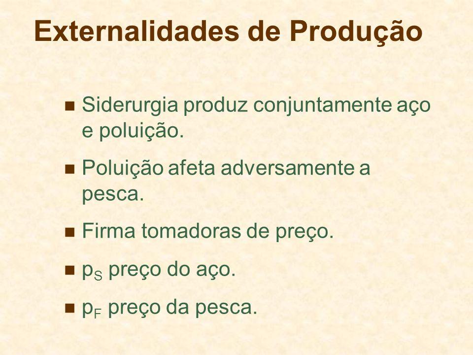 Externalidades de Produção Siderurgia produz conjuntamente aço e poluição. Poluição afeta adversamente a pesca. Firma tomadoras de preço. p S preço do