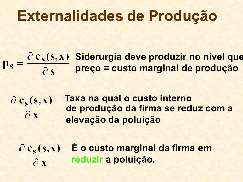 Externalidades de Produção É o custo marginal da firma em reduzir a poluição. Taxa na qual o custo interno de produção da firma se reduz com a elevaçã