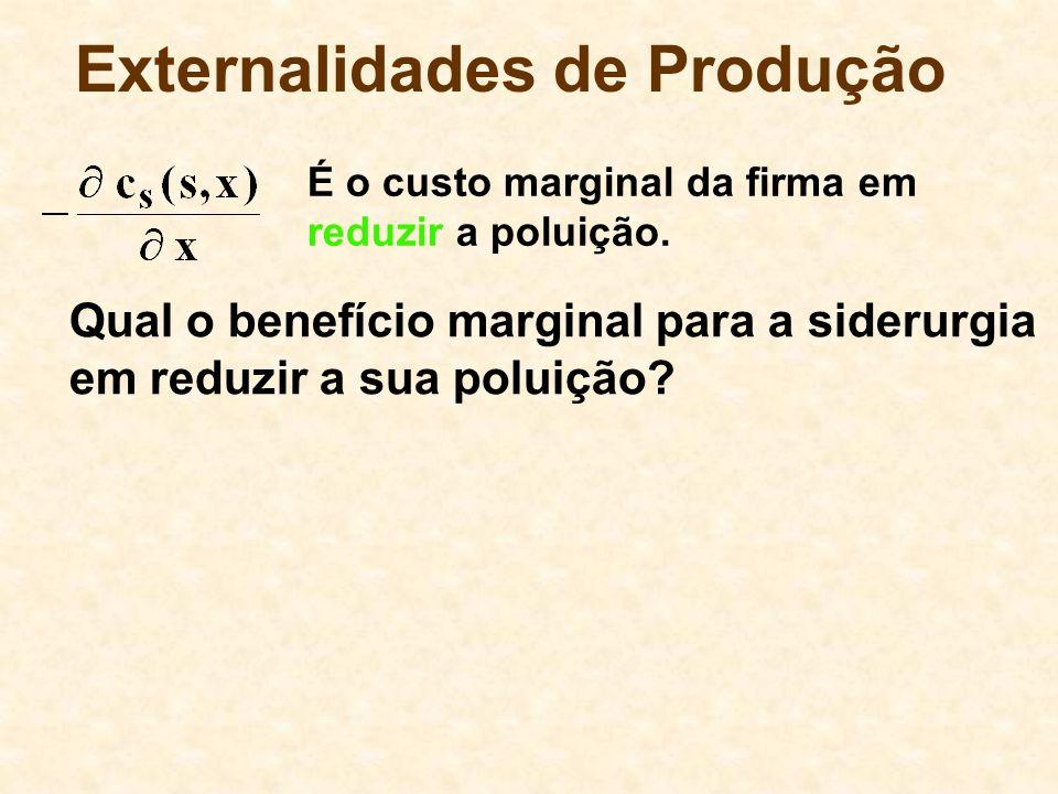Externalidades de Produção Qual o benefício marginal para a siderurgia em reduzir a sua poluição? É o custo marginal da firma em reduzir a poluição.