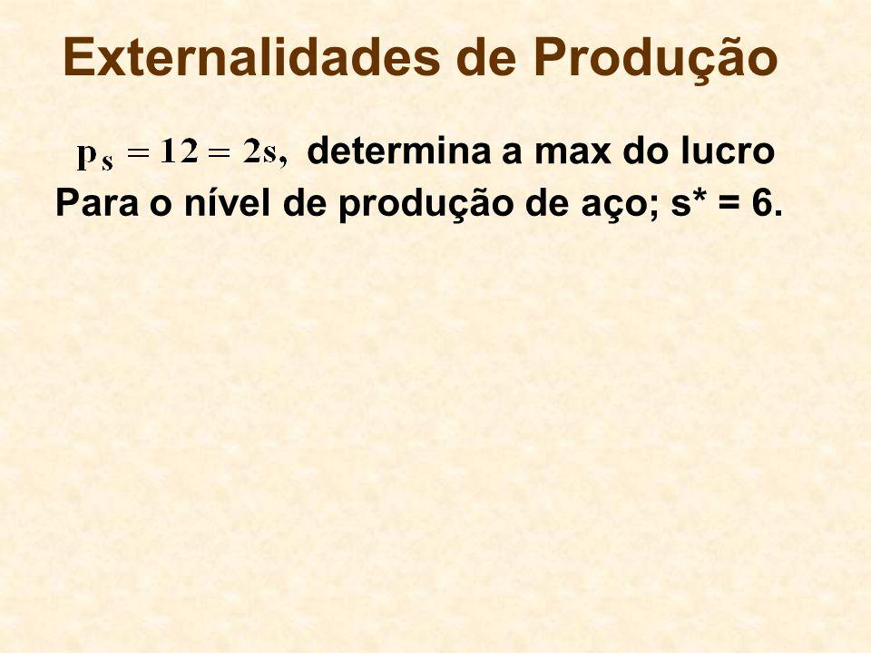Externalidades de Produção determina a max do lucro Para o nível de produção de aço; s* = 6.