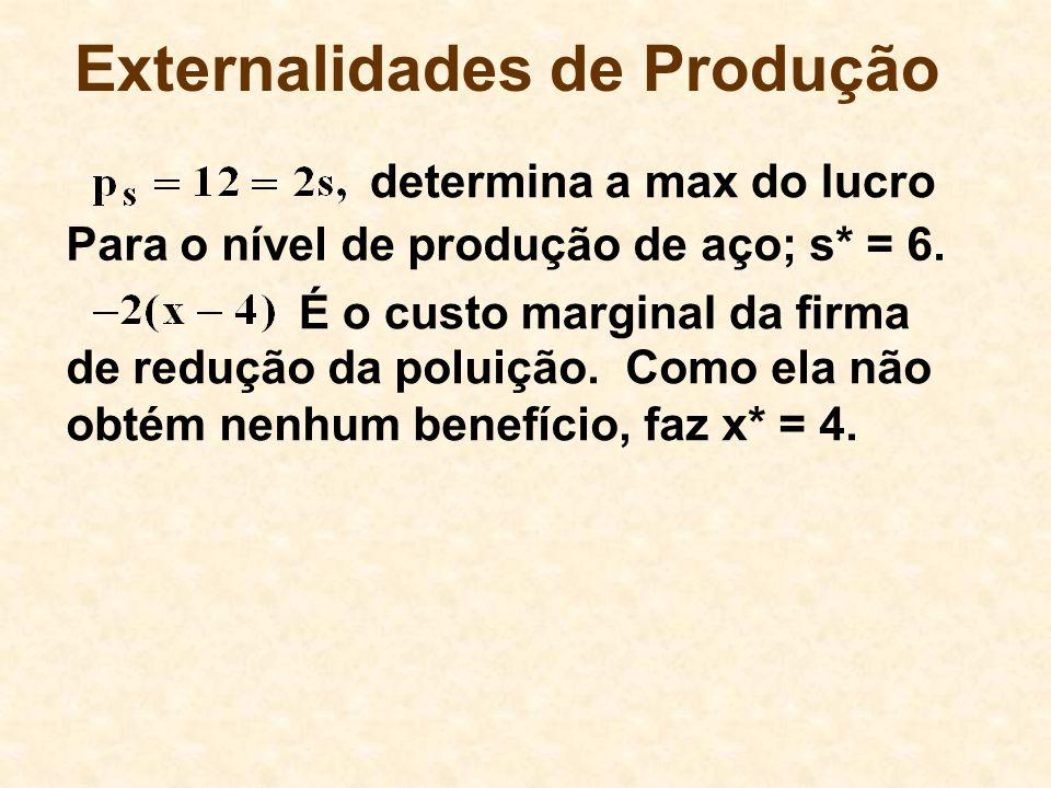 Externalidades de Produção É o custo marginal da firma de redução da poluição. Como ela não obtém nenhum benefício, faz x* = 4. determina a max do luc