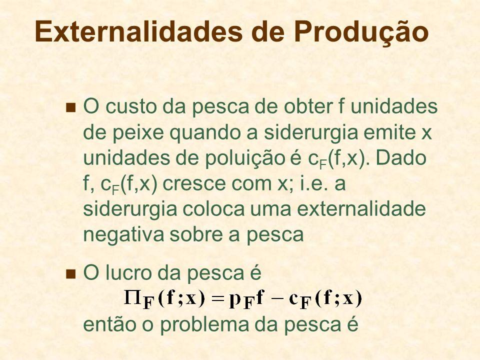 Externalidades de Produção O custo da pesca de obter f unidades de peixe quando a siderurgia emite x unidades de poluição é c F (f,x). Dado f, c F (f,