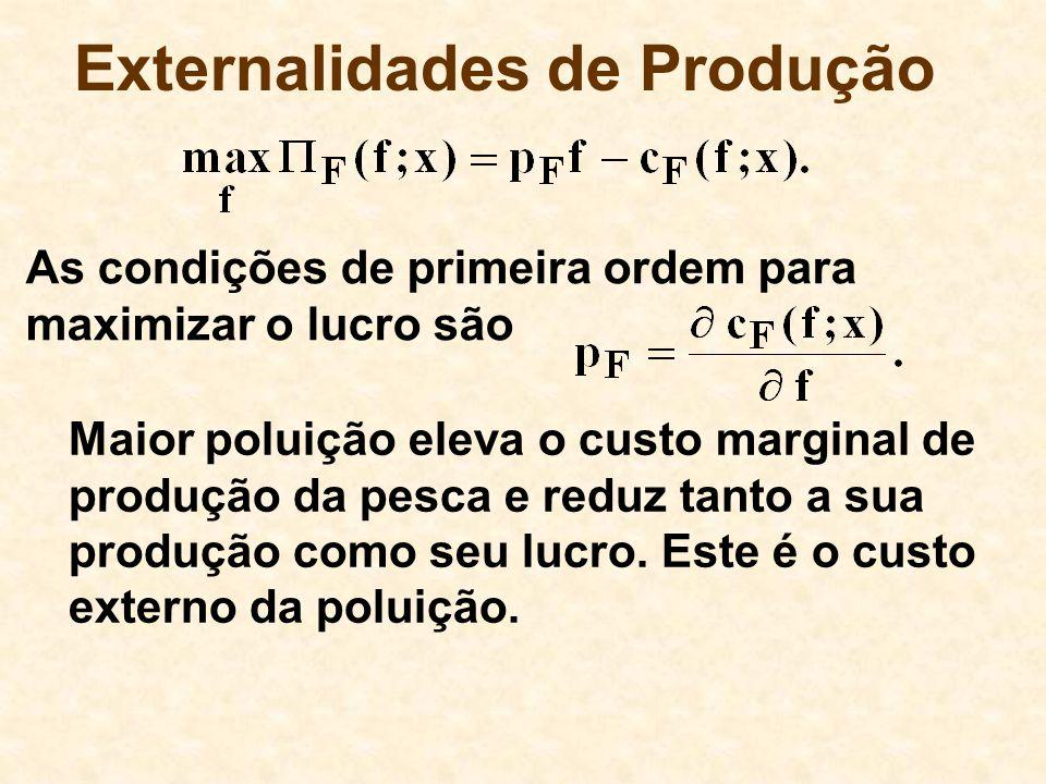 Externalidades de Produção Maior poluição eleva o custo marginal de produção da pesca e reduz tanto a sua produção como seu lucro. Este é o custo exte