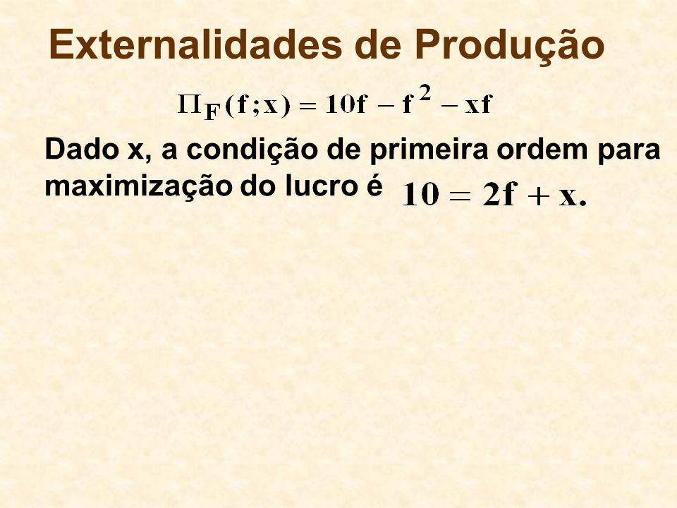 Externalidades de Produção Dado x, a condição de primeira ordem para maximização do lucro é