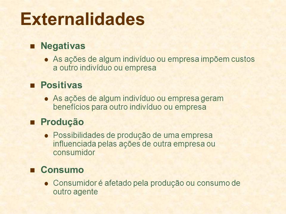 Externalidades Negativas As ações de algum indivíduo ou empresa impõem custos a outro indivíduo ou empresa Positivas As ações de algum indivíduo ou em