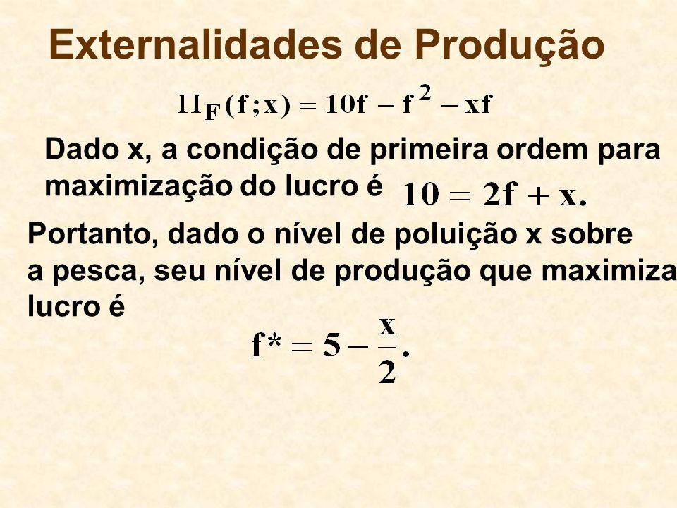 Externalidades de Produção Portanto, dado o nível de poluição x sobre a pesca, seu nível de produção que maximiza lucro é Dado x, a condição de primei