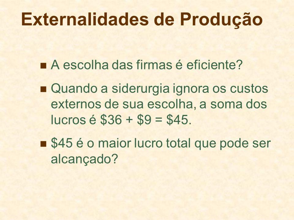 Externalidades de Produção A escolha das firmas é eficiente? Quando a siderurgia ignora os custos externos de sua escolha, a soma dos lucros é $36 + $
