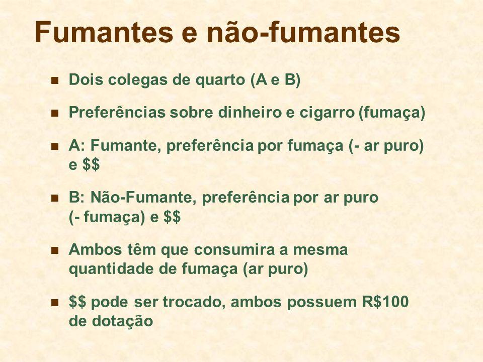 Fumantes e não-fumantes Dois colegas de quarto (A e B) Preferências sobre dinheiro e cigarro (fumaça) A: Fumante, preferência por fumaça (- ar puro) e