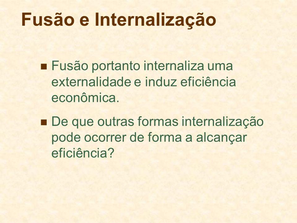 Fusão e Internalização Fusão portanto internaliza uma externalidade e induz eficiência econômica. De que outras formas internalização pode ocorrer de