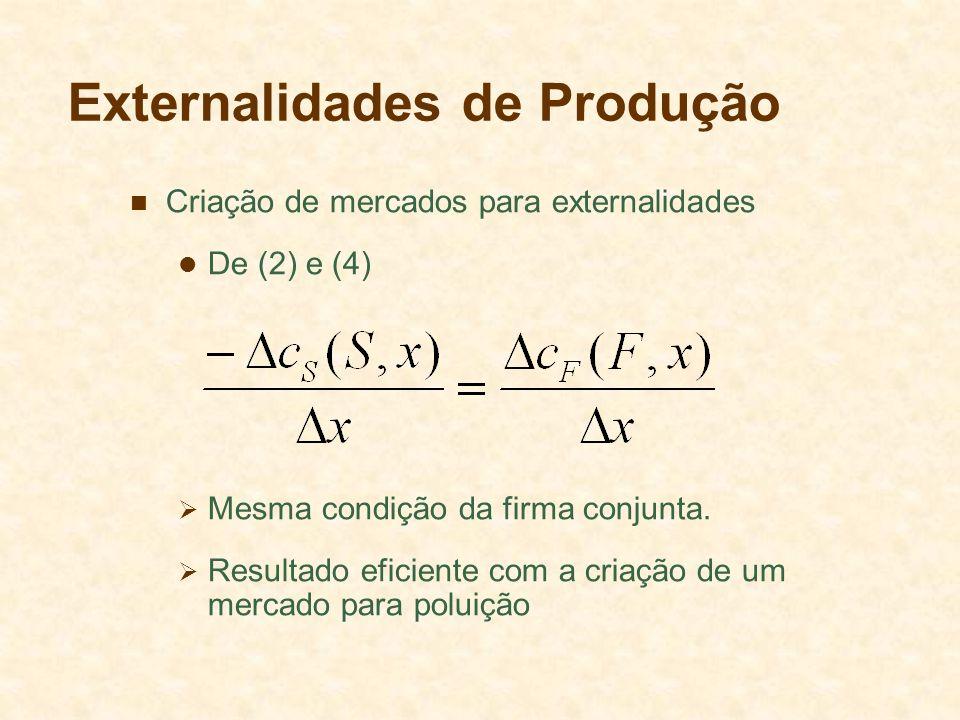 Externalidades de Produção Criação de mercados para externalidades De (2) e (4) Mesma condição da firma conjunta. Resultado eficiente com a criação de