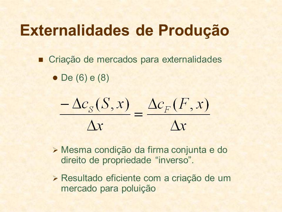 Externalidades de Produção Criação de mercados para externalidades De (6) e (8) Mesma condição da firma conjunta e do direito de propriedade inverso.