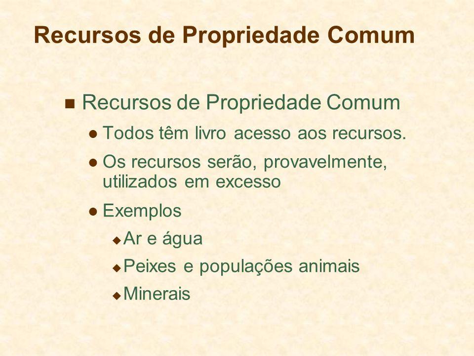 Recursos de Propriedade Comum Todos têm livro acesso aos recursos. Os recursos serão, provavelmente, utilizados em excesso Exemplos Ar e água Peixes e