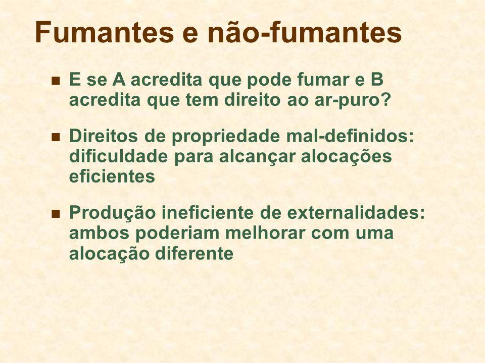 Externalidades e direitos de propriedade u B possui o direito sobre o ar do quarto.