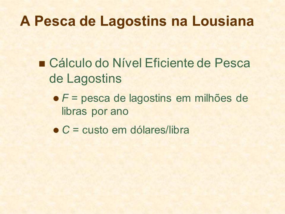 A Pesca de Lagostins na Lousiana Cálculo do Nível Eficiente de Pesca de Lagostins F = pesca de lagostins em milhões de libras por ano C = custo em dól