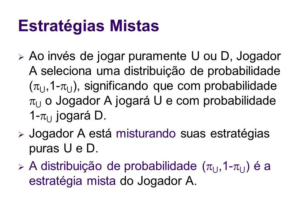 Estratégias Mistas Ao invés de jogar puramente U ou D, Jogador A seleciona uma distribuição de probabilidade ( U,1- U ), significando que com probabil