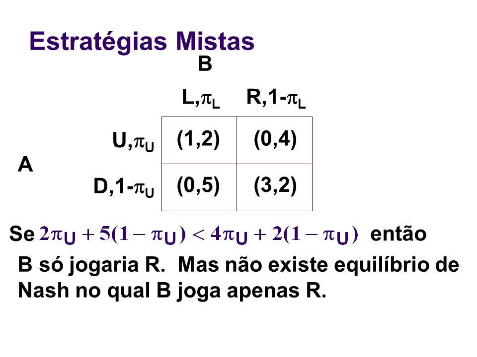 Estratégias Mistas A Se então B só jogaria R. Mas não existe equilíbrio de Nash no qual B joga apenas R. (1,2)(0,4) (0,5)(3,2) U, U D,1- U L, L R,1- L