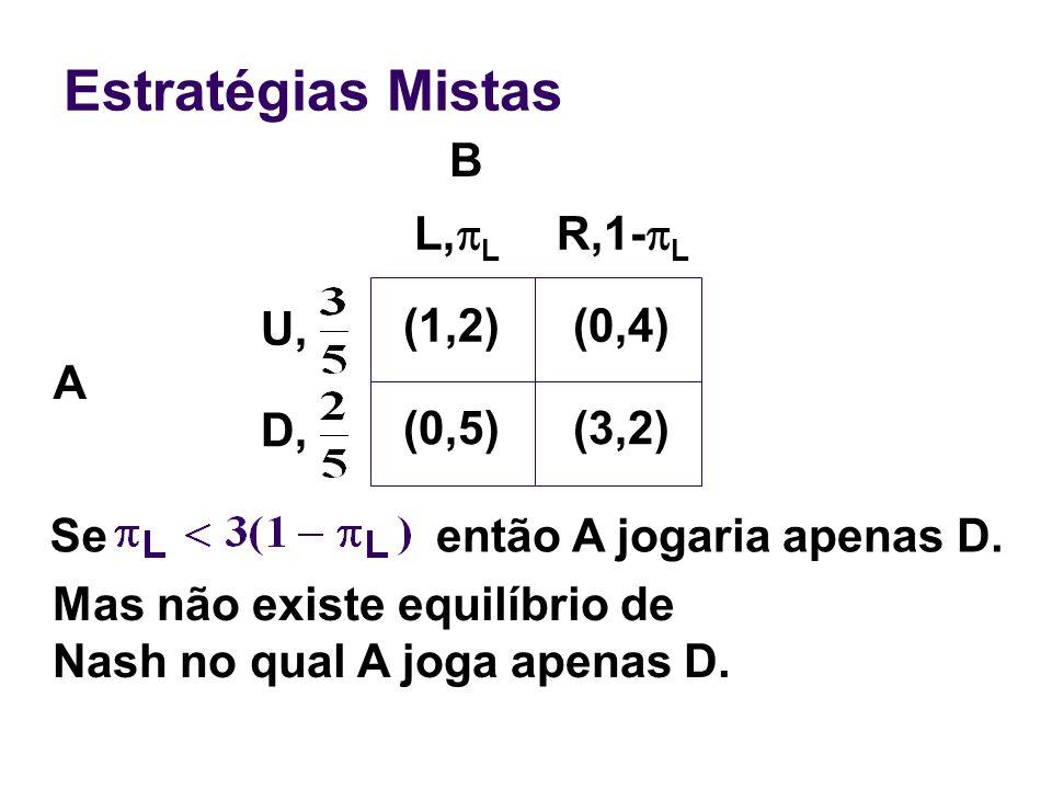 Estratégias Mistas A Se Mas não existe equilíbrio de Nash no qual A joga apenas D. então A jogaria apenas D. (1,2)(0,4) (0,5)(3,2) L, L R,1- L U, D, B