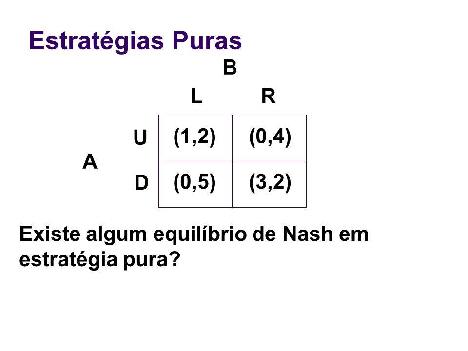 Estratégias Puras B A Existe algum equilíbrio de Nash em estratégia pura? (1,2)(0,4) (0,5)(3,2) U D LR