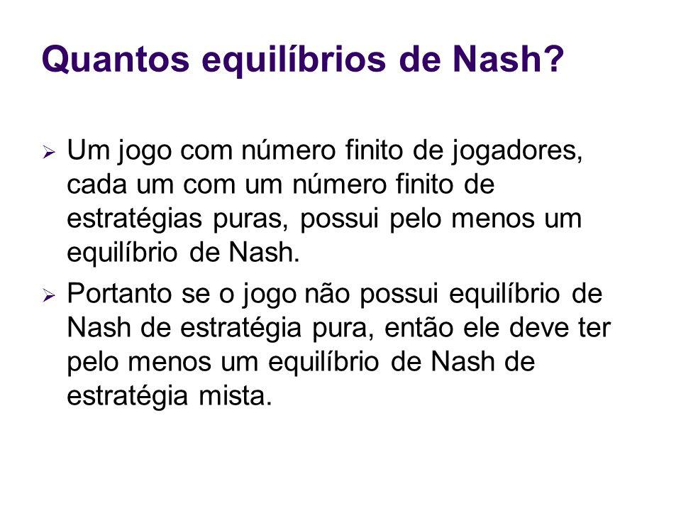 Quantos equilíbrios de Nash? Um jogo com número finito de jogadores, cada um com um número finito de estratégias puras, possui pelo menos um equilíbri
