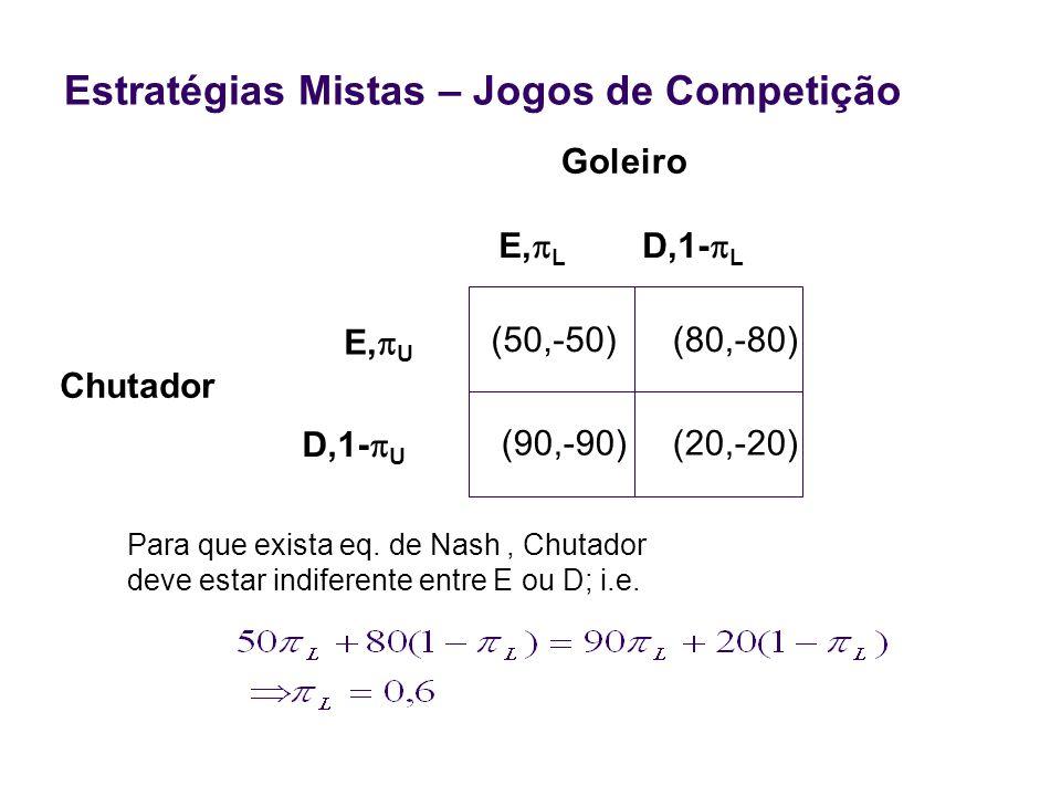 Chutador Para que exista eq. de Nash, Chutador deve estar indiferente entre E ou D; i.e. (50,-50)(80,-80) (90,-90)(20,-20) E, U D,1- U E, L D,1- L Gol