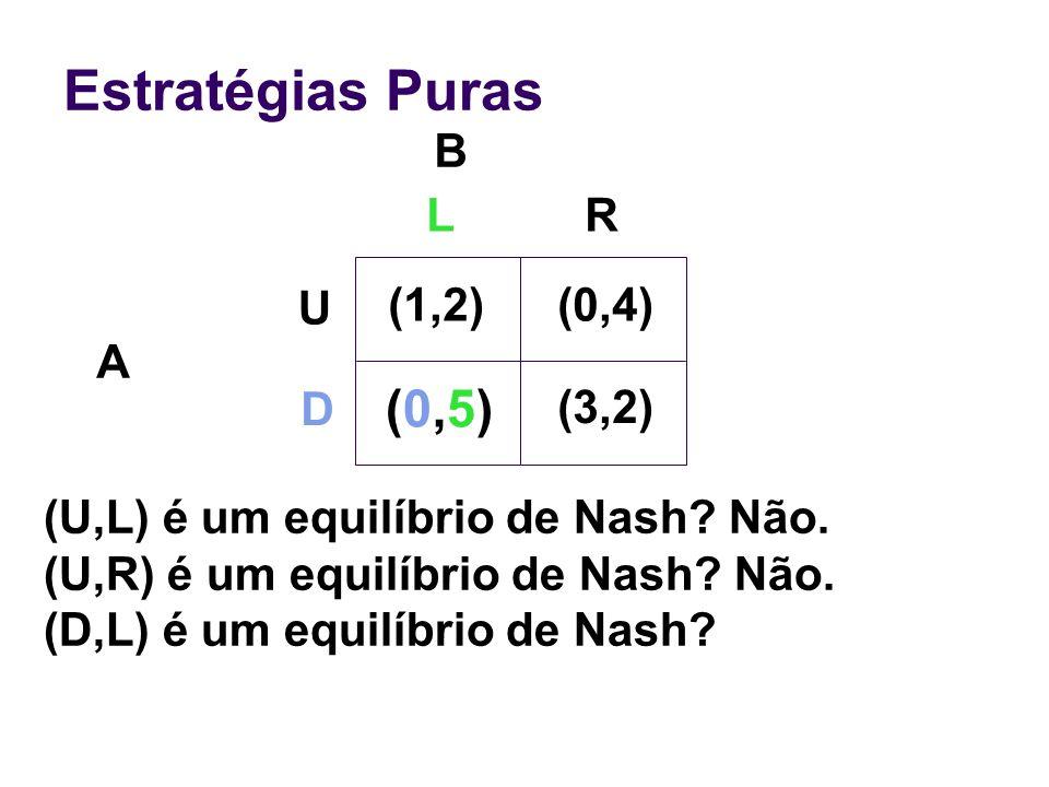 Estratégias Puras B A (U,L) é um equilíbrio de Nash? Não. (U,R) é um equilíbrio de Nash? Não. (D,L) é um equilíbrio de Nash? (1,2)(0,4) (0,5)(0,5) (3,