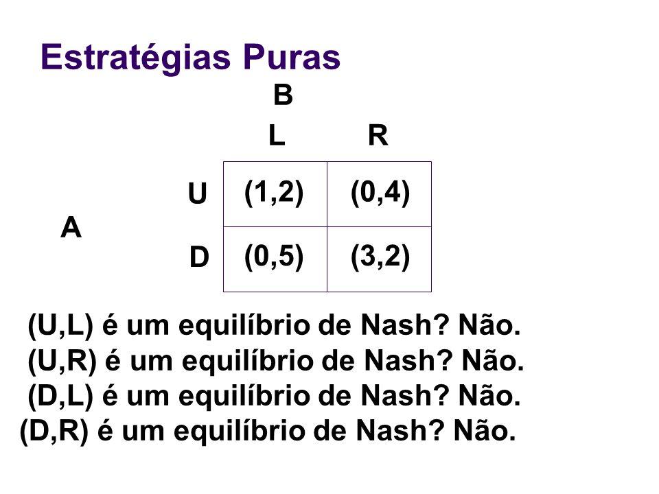 Estratégias Mistas B A Então o único equilíbrio de Nash é o jogador A jogando a estratégia mista (3/5, 2/5) e o jogador B com a estratégia mista (3/4, 1/4).