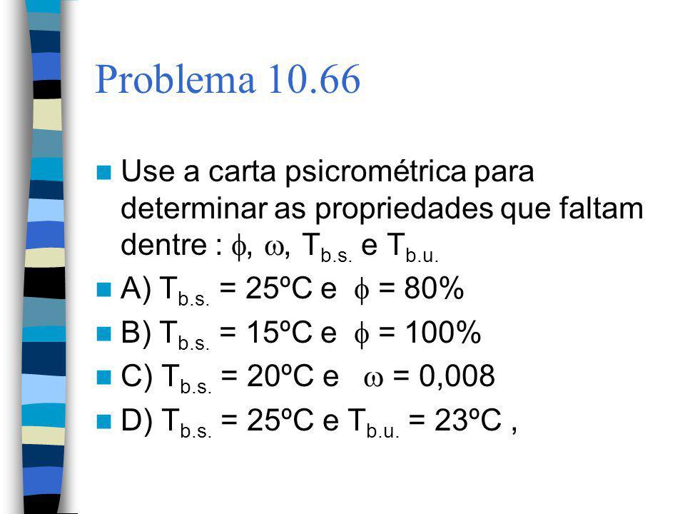 Problema 10.66 Use a carta psicrométrica para determinar as propriedades que faltam dentre :,, T b.s. e T b.u. A) T b.s. = 25ºC e = 80% B) T b.s. = 15