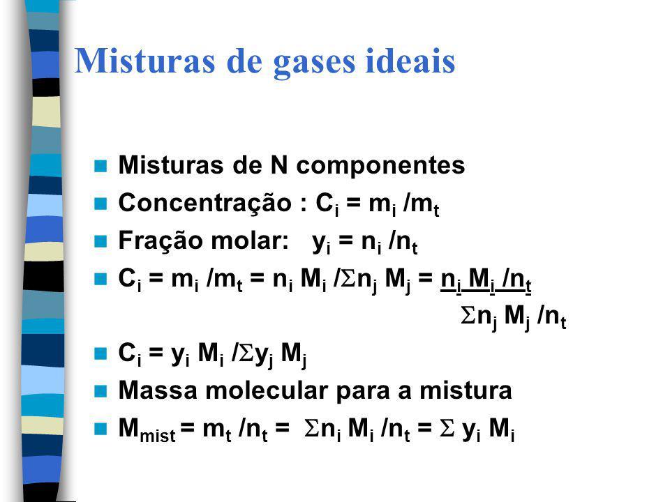 Misturas de gases ideais Misturas de N componentes Concentração : C i = m i /m t Fração molar: y i = n i /n t C i = m i /m t = n i M i / n j M j = n i