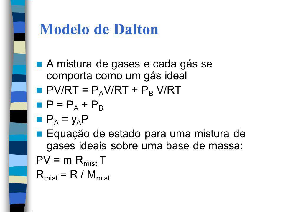 Modelo de Dalton A mistura de gases e cada gás se comporta como um gás ideal PV/RT = P A V/RT + P B V/RT P = P A + P B P A = y A P Equação de estado p