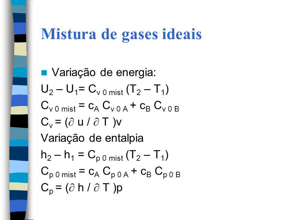 Mistura de gases ideais Variação de energia: U 2 – U 1 = C v 0 mist (T 2 – T 1 ) C v 0 mist = c A C v 0 A + c B C v 0 B C v = ( u / T )v Variação de e