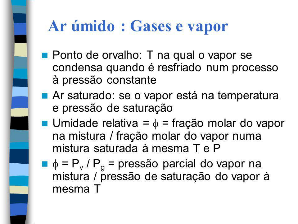 Ar úmido : Gases e vapor Ponto de orvalho: T na qual o vapor se condensa quando é resfriado num processo à pressão constante Ar saturado: se o vapor e