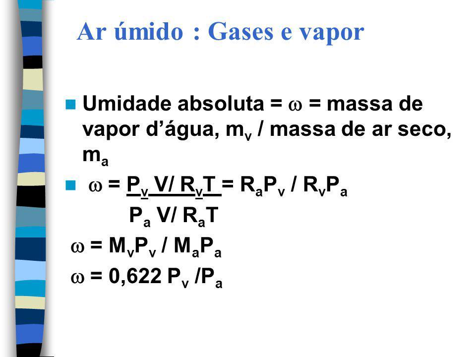 Ar úmido : Gases e vapor Umidade absoluta = = massa de vapor dágua, m v / massa de ar seco, m a = P v V/ R v T = R a P v / R v P a P a V/ R a T = M v