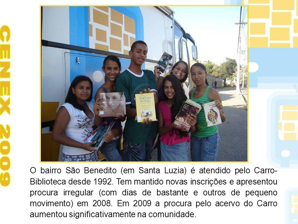 O bairro São Benedito (em Santa Luzia) é atendido pelo Carro- Biblioteca desde 1992. Tem mantido novas inscrições e apresentou procura irregular (com