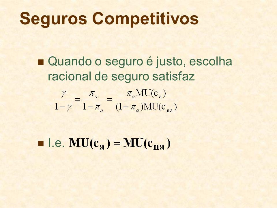 Seguros Competitivos Quando o seguro é justo, escolha racional de seguro satisfaz I.e.