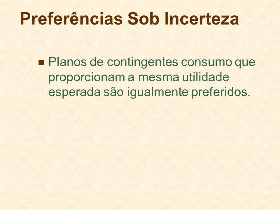 Preferências Sob Incerteza Planos de contingentes consumo que proporcionam a mesma utilidade esperada são igualmente preferidos.