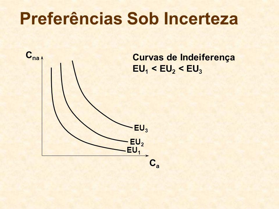 Restrição orçamentária C na CaCa m Mais Preferidos Qual o plano de consumo contingente disponível preferido?