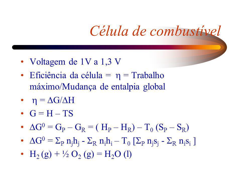 G 0 = G P = (g f 0 ) H2O = -237 327 kJ/Kgmol H = H P = (h f 0 ) H2O = -286 010 kJ/Kgmol = 0,83 G = - n V N = número de elétrons transferidos por molécula de combustível - 96500 kJ/V.Kgmol V – voltagem = 1,229 V