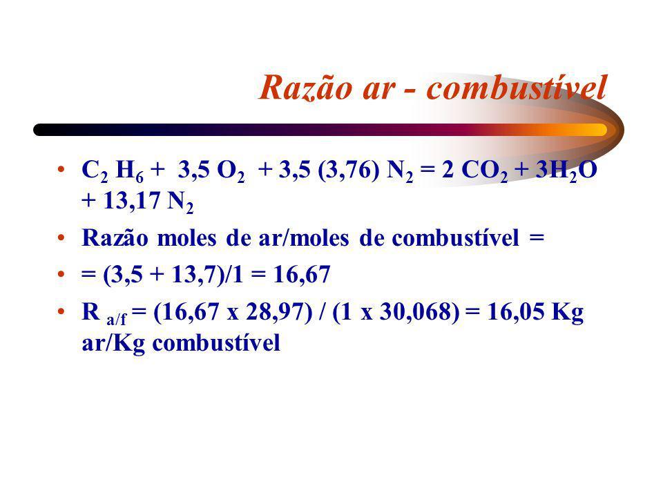 Razão ar - combustível C 2 H 6 + 3,5 O 2 + 3,5 (3,76) N 2 = 2 CO 2 + 3H 2 O + 13,17 N 2 Razão moles de ar/moles de combustível = = (3,5 + 13,7)/1 = 16