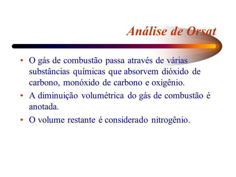 Análise de Orsat O gás de combustão passa através de várias substâncias químicas que absorvem dióxido de carbono, monóxido de carbono e oxigênio. A di