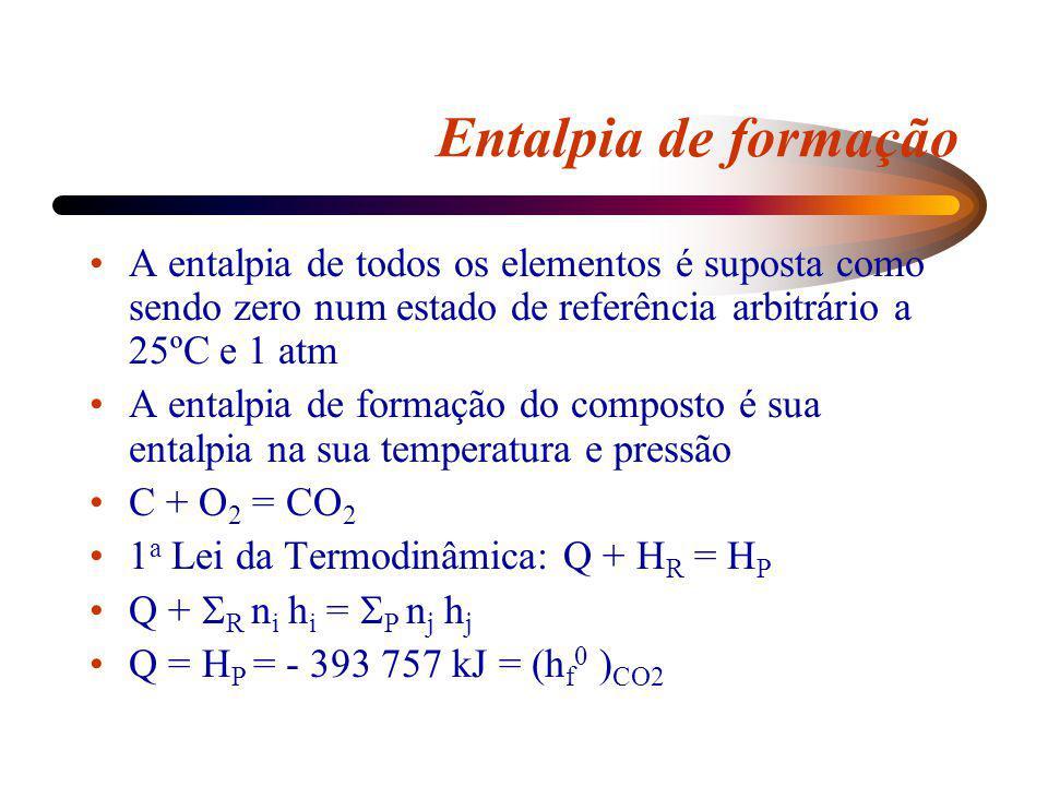 Entalpia de formação A entalpia de todos os elementos é suposta como sendo zero num estado de referência arbitrário a 25ºC e 1 atm A entalpia de forma
