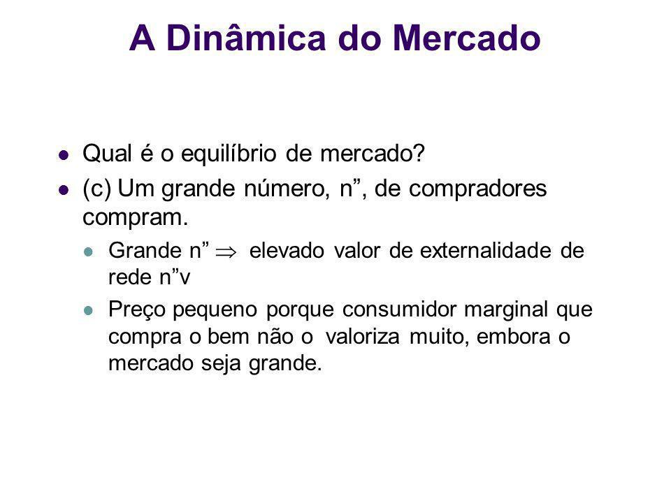 Qual é o equilíbrio de mercado? (c) Um grande número, n, de compradores compram. Grande n elevado valor de externalidade de rede nv Preço pequeno porq