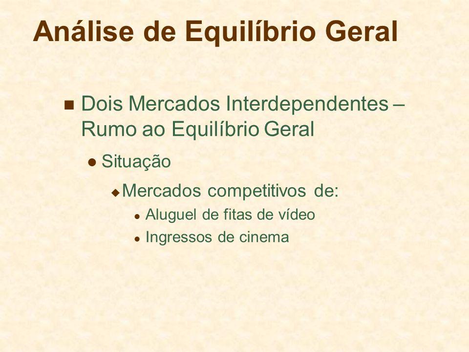 Análise de Equilíbrio Geral Dois Mercados Interdependentes – Rumo ao Equilíbrio Geral Situação Mercados competitivos de: Aluguel de fitas de vídeo Ing