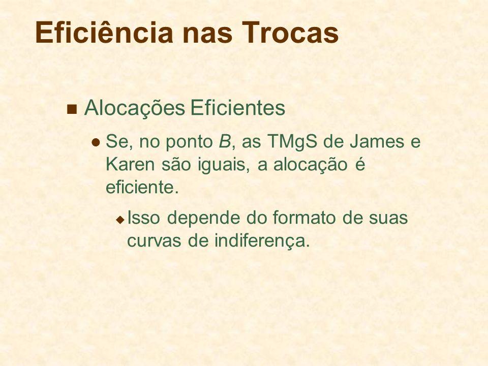 Eficiência nas Trocas Alocações Eficientes Se, no ponto B, as TMgS de James e Karen são iguais, a alocação é eficiente. Isso depende do formato de sua