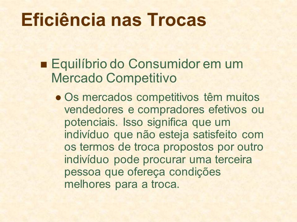 Eficiência nas Trocas Equilíbrio do Consumidor em um Mercado Competitivo Os mercados competitivos têm muitos vendedores e compradores efetivos ou pote