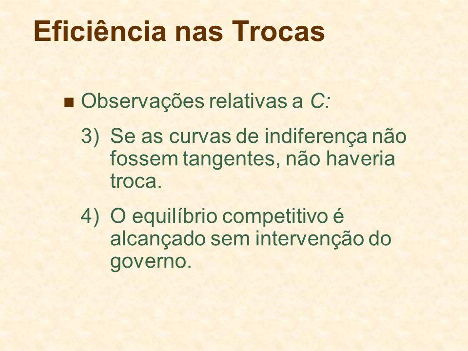 Eficiência nas Trocas Observações relativas a C: 3)Se as curvas de indiferença não fossem tangentes, não haveria troca. 4)O equilíbrio competitivo é a
