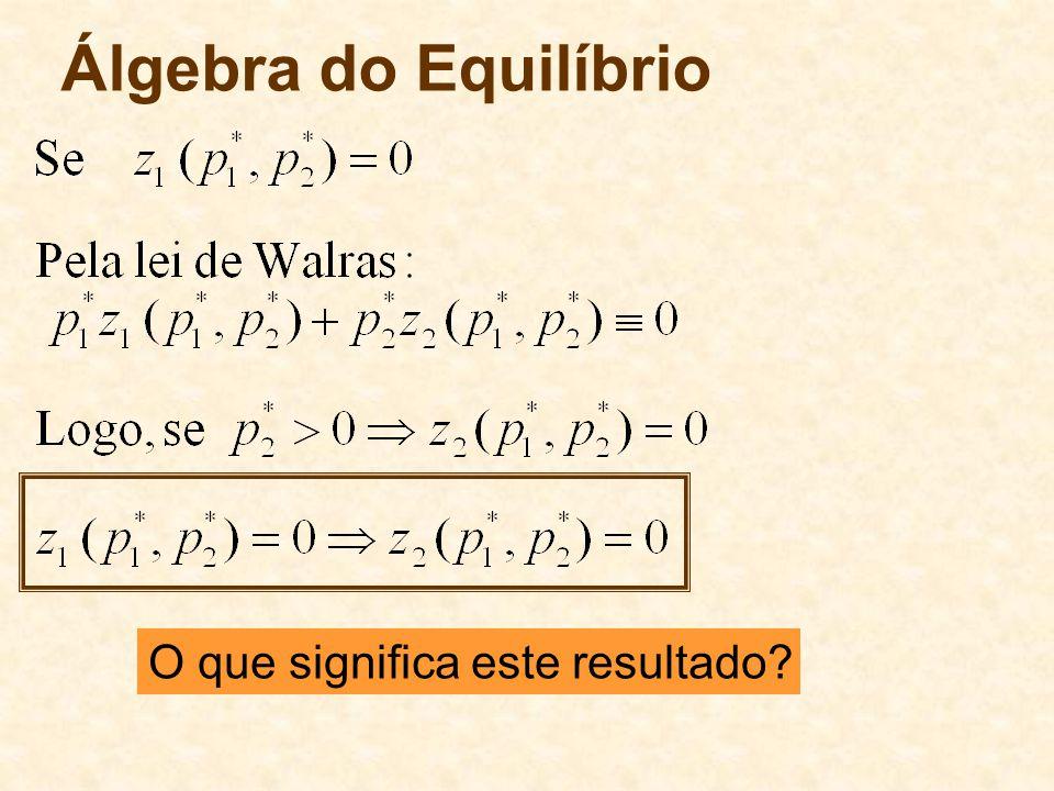 Álgebra do Equilíbrio O que significa este resultado?